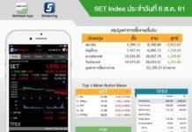 investisseurs thaïlande visa