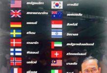 Liste des pays sans quarantaine